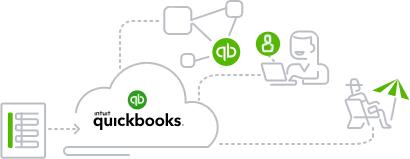 QuickBooks Cloud Hosting UAE