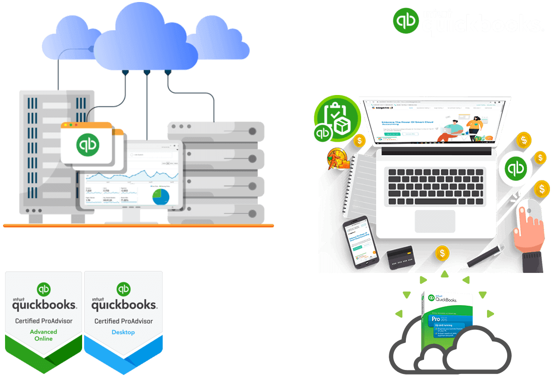 Fidobe Solutions LLC | Authorised QuickBooks in Dubai, Sharjah, Abu Dhabi, Middle-East, Africa.