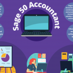 ERP Accounting Payroll Software Dubai